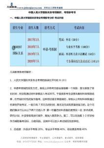 中国人民大学国际关系考博解析、考博参考书