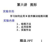 《r语言入门图形》ppt课件