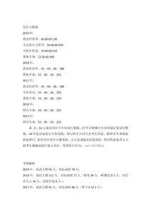 中國人民大學馬克思主義考研難度分析、報錄比、參考書目、考研真題、備考重點
