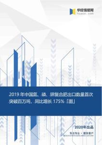 2019年中国氮、磷、钾复合肥出口数量首次突破百万吨,同比增长175%「图」