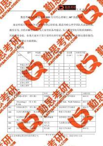 勤思考研2021年南京师范大学应用心理硕士347真题分析