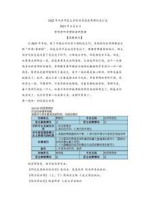北京師范大學經濟史考博參考書真題高分經驗分享