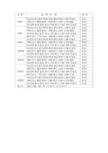 唐山三女河机场航班时间表