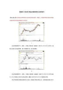 【股票入門知識】黃金分割的使用方法和技巧