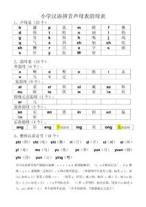 【小学 一年级语文】小学声母表和韵母表 共(1页)
