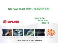 QC flow chart 的制订和标准化要求