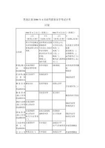 黑龙江省2006年4月高等教育自学考试开考计划