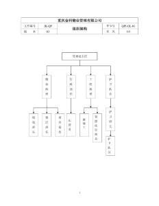 《重慶金科物業管理公司管理制度匯編》(50頁)
