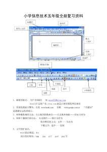 【小学教育】小学信息技术五年级全册复习资料