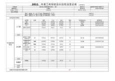 2011 年底工程应收应付款情况登记表