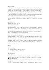 2012金融专硕经验帖