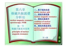 第61节 核磁共振基本原理