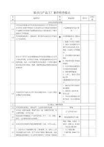 〈防火门产品工厂条件检查要点〉.doc