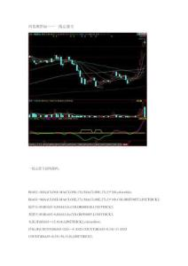 股票 操作指标 选股公式 同花顺指标——一线定盈亏
