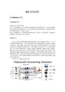 VLC架构剖析