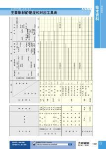 机械加工基础知识(公差、配合、材料等)