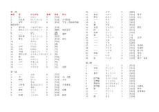 标准日本语初级单词