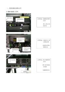 IBM、SUN、HP服务器指示灯含义记录表