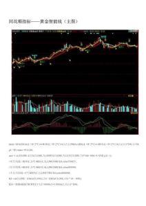股票操作 選股公式 分析公式 股票源碼 同花順指標——黃金智能線(主圖)