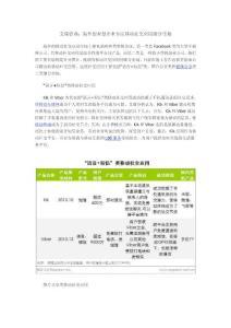 艾瑞咨询:海外创业型企业专注移动社交应用细分市场