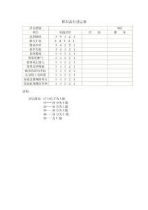 职员品行评定表