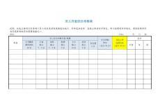 员工月度考核统计表(通用版)