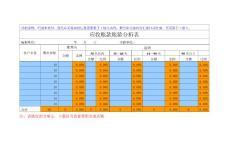 应收账款账龄分析表(按客户)
