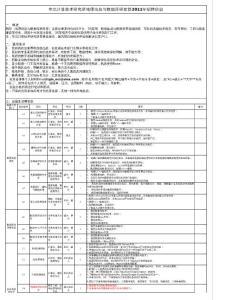 华北计算技术研究所地理信..