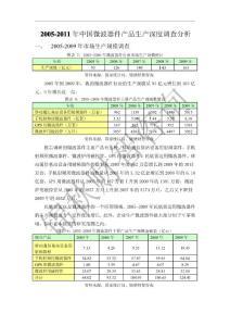 BBIC:2005-2011年中国微波器件产品生产深度调查分析