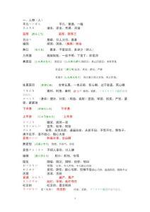 根据历年真题整理出的日语一级听力分类词汇