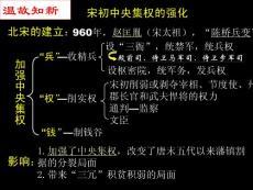 宋初中央集权的强化【精品-ppt】