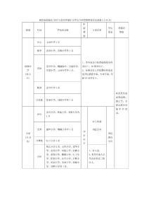 绵阳市游仙区2007年农村乡..