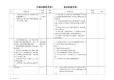 【经营企划】技术部审核检查表