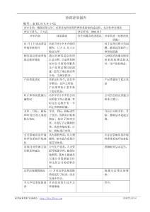 【经营企划】管理评审报告