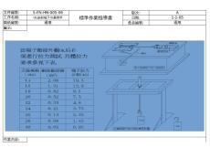 UL线材端子吊重标准