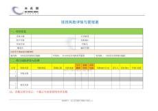 项目风险评估与管理表