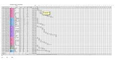 生产排程格式-某有限公司生产计划自动排程