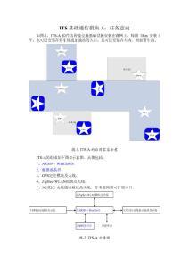 ITS基础通信模块A