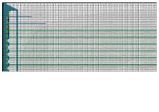 快速计算常用表