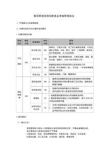 保洁管理员岗位职责及考核管理办法