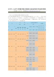GYZF4、GJZF4四氟滑板式橡胶支座规格系列选用参数