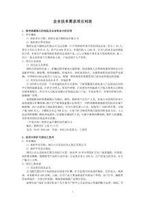 企业技术需求项目列表