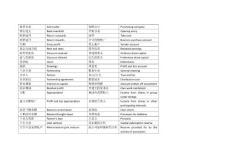 ACCA考试常见词汇中英对照表及释义