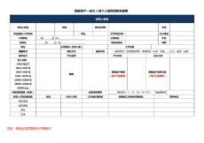 电商贷款申请表1