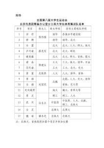 附件 全国第八届大学生运动会 北京代表团筹备办公室分工和大学生体育