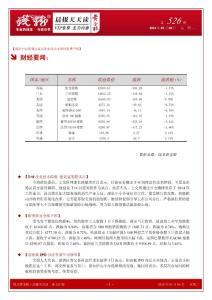 钱龙黄金眼主力内参2014.03.04