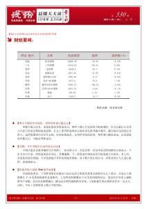 钱龙黄金眼主力内参2014.03.10