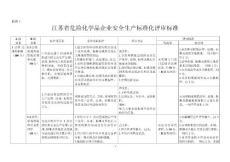 江苏省危险化学品企业安全..