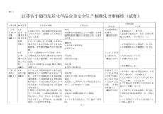 江苏省小微型危险化学品企..