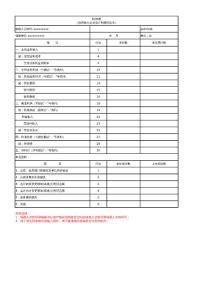 156利润表(适用执行企业会计制度的企业)-月报表